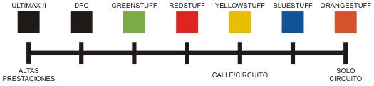 descripcion colores EBC